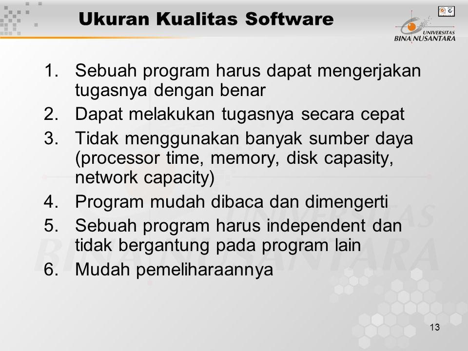 13 Ukuran Kualitas Software 1.Sebuah program harus dapat mengerjakan tugasnya dengan benar 2.Dapat melakukan tugasnya secara cepat 3.Tidak menggunakan banyak sumber daya (processor time, memory, disk capasity, network capacity) 4.Program mudah dibaca dan dimengerti 5.Sebuah program harus independent dan tidak bergantung pada program lain 6.Mudah pemeliharaannya
