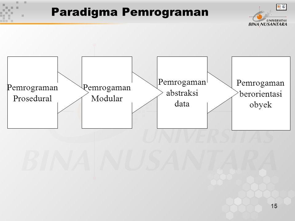 15 Paradigma Pemrograman Pemrogaman berorientasi obyek Pemrogaman abstraksi data Pemrogaman Modular Pemrograman Prosedural