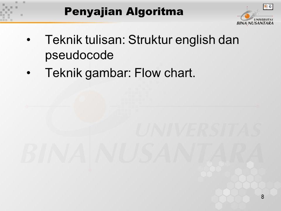 8 Penyajian Algoritma Teknik tulisan: Struktur english dan pseudocode Teknik gambar: Flow chart.