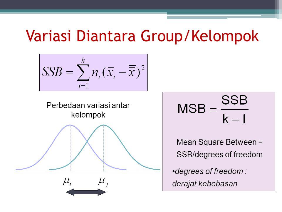 Variasi Diantara Group/Kelompok Perbedaan variasi antar kelompok Mean Square Between = SSB/degrees of freedom degrees of freedom : derajat kebebasan