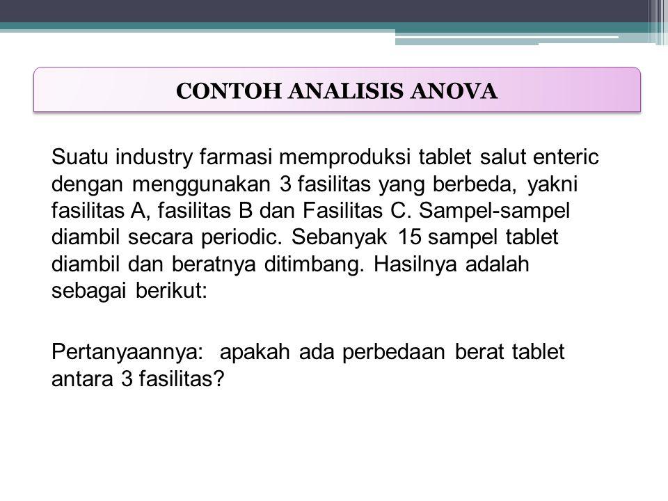 CONTOH ANALISIS ANOVA Suatu industry farmasi memproduksi tablet salut enteric dengan menggunakan 3 fasilitas yang berbeda, yakni fasilitas A, fasilita