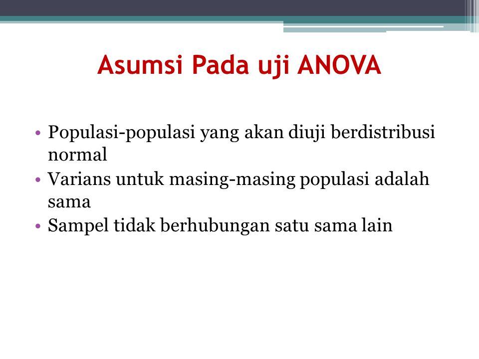 Asumsi Pada uji ANOVA Populasi-populasi yang akan diuji berdistribusi normal Varians untuk masing-masing populasi adalah sama Sampel tidak berhubungan