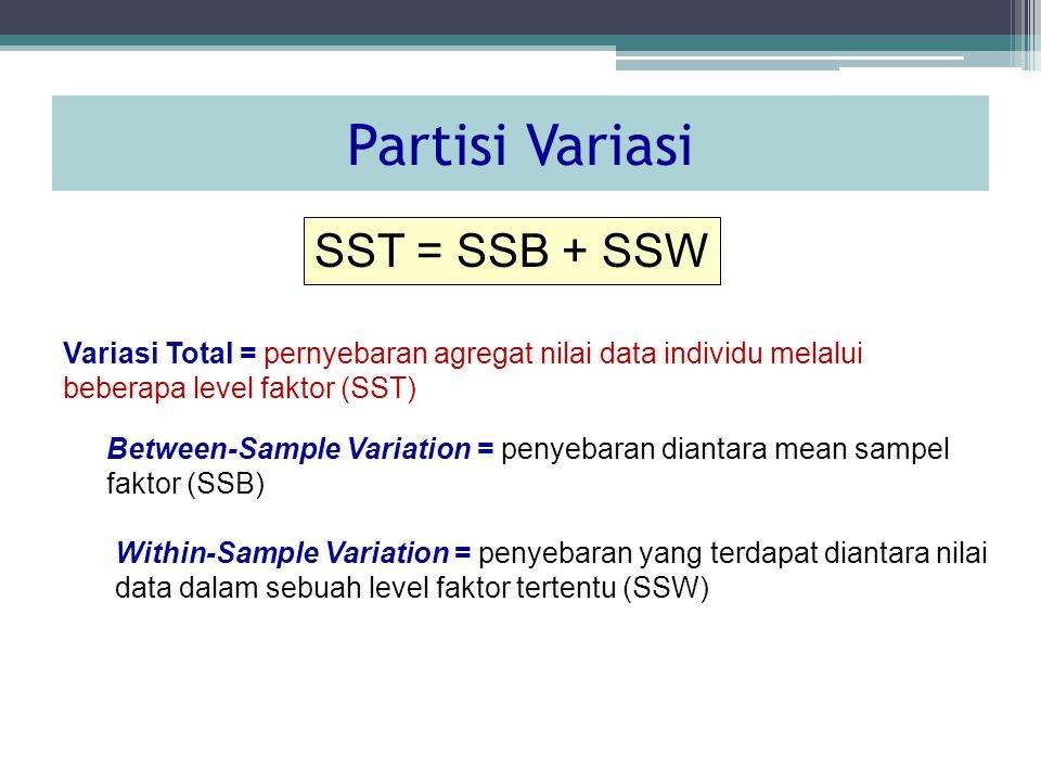 Partisi Variasi Variasi Total = pernyebaran agregat nilai data individu melalui beberapa level faktor (SST) Within-Sample Variation = penyebaran yang