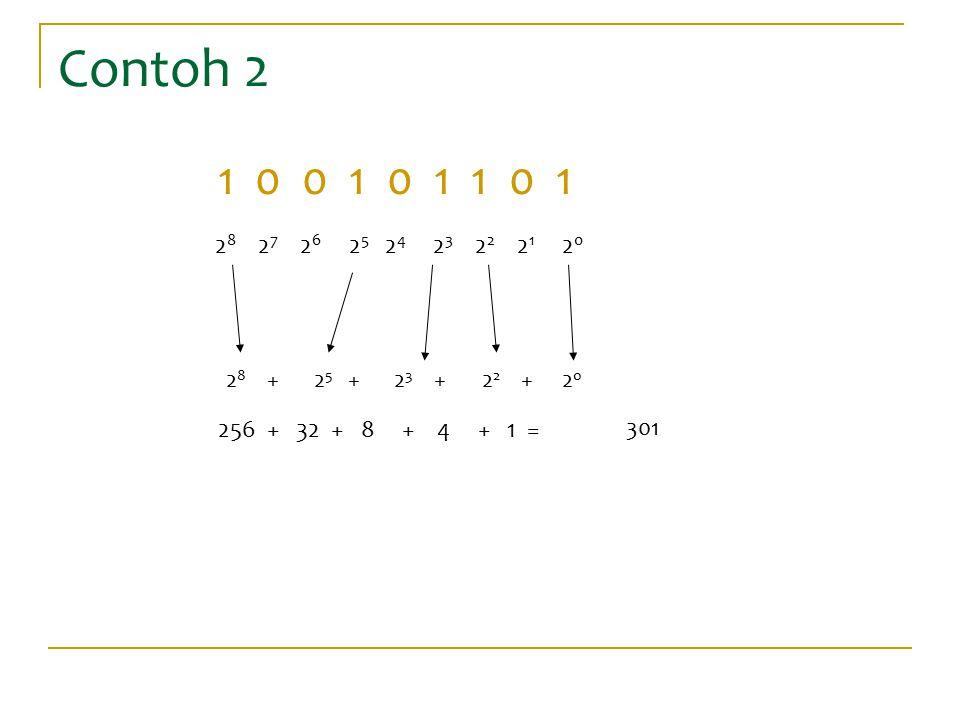 Contoh 2 1 0 0 1 0 1 1 0 1 2 8 2 7 2 6 2 5 2 4 2 3 2 2 2 1 2 0 256 + 32 + 8 + 4 + 1 = 301 2 8 +2 5 +2 3 +2 2 +2020
