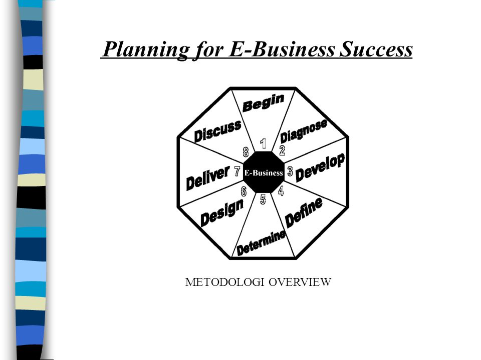 Strategi bisnis harus selaras dengan, dan bagian dari, strategi bisnis.