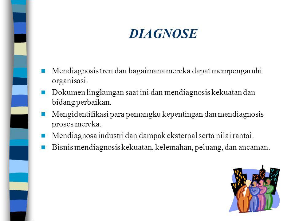 DIAGNOSE Mendiagnosis tren dan bagaimana mereka dapat mempengaruhi organisasi.