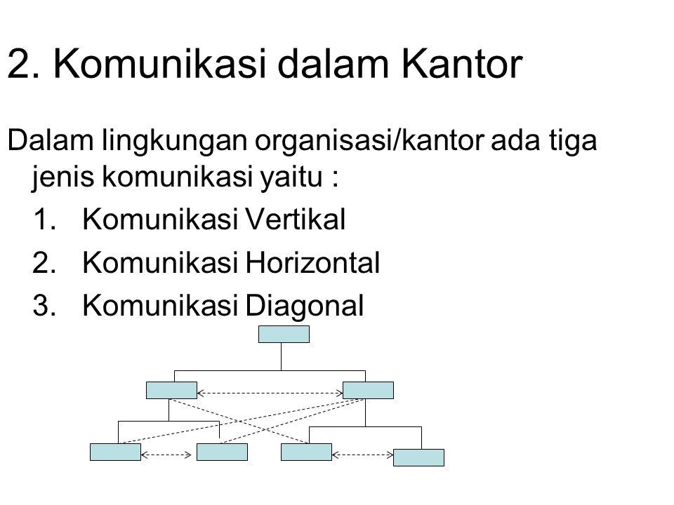 2. Komunikasi dalam Kantor Dalam lingkungan organisasi/kantor ada tiga jenis komunikasi yaitu : 1. Komunikasi Vertikal 2. Komunikasi Horizontal 3. Kom