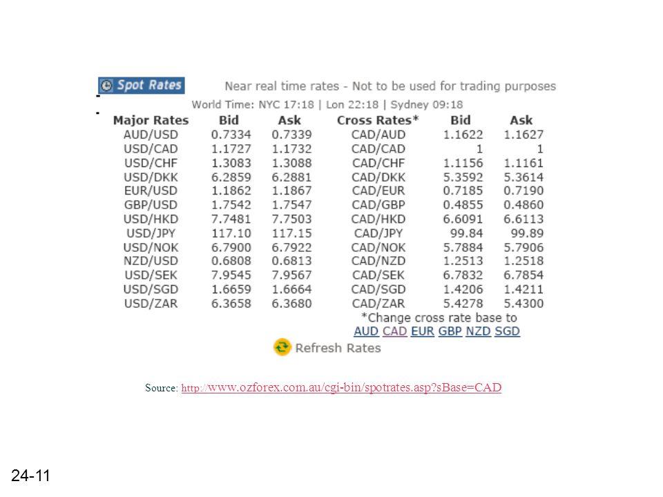 24-11 Source: http:// www.ozforex.com.au/cgi-bin/spotrates.asp?sBase=CADhttp:// www.ozforex.com.au/cgi-bin/spotrates.asp?sBase=CAD