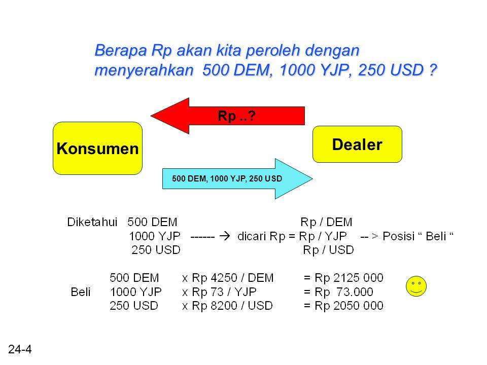 24-4 Berapa Rp akan kita peroleh dengan menyerahkan 500 DEM, 1000 YJP, 250 USD ? Konsumen Dealer Rp..? 500 DEM, 1000 YJP, 250 USD