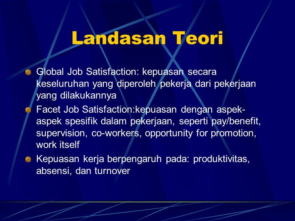 Landasan Teori Global Job Satisfaction: kepuasan secara keseluruhan yang diperoleh pekerja dari pekerjaan yang dilakukannya Facet Job Satisfaction:kep