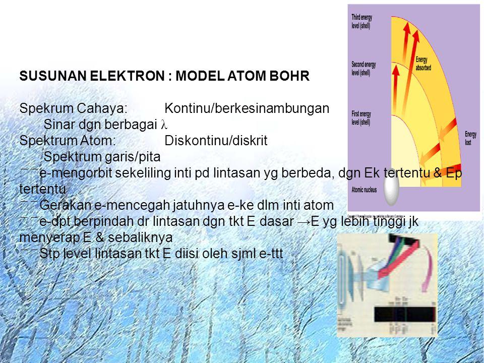 SUSUNAN ELEKTRON : MODEL ATOM BOHR Spekrum Cahaya: Kontinu/berkesinambungan Sinar dgn berbagai λ Spektrum Atom: Diskontinu/diskrit Spektrum garis/pita