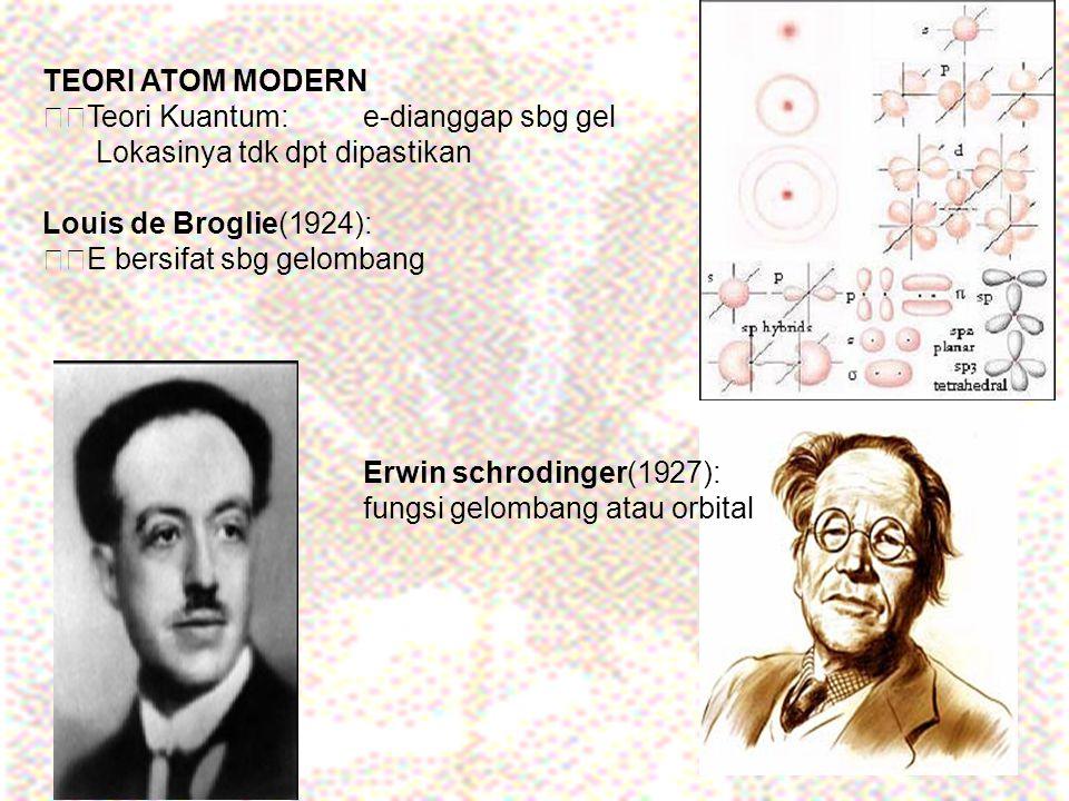 TEORI ATOM MODERN Teori Kuantum: e-dianggap sbg gel Lokasinya tdk dpt dipastikan Louis de Broglie(1924): E bersifat sbg gelombang Erwin schrodinger(19