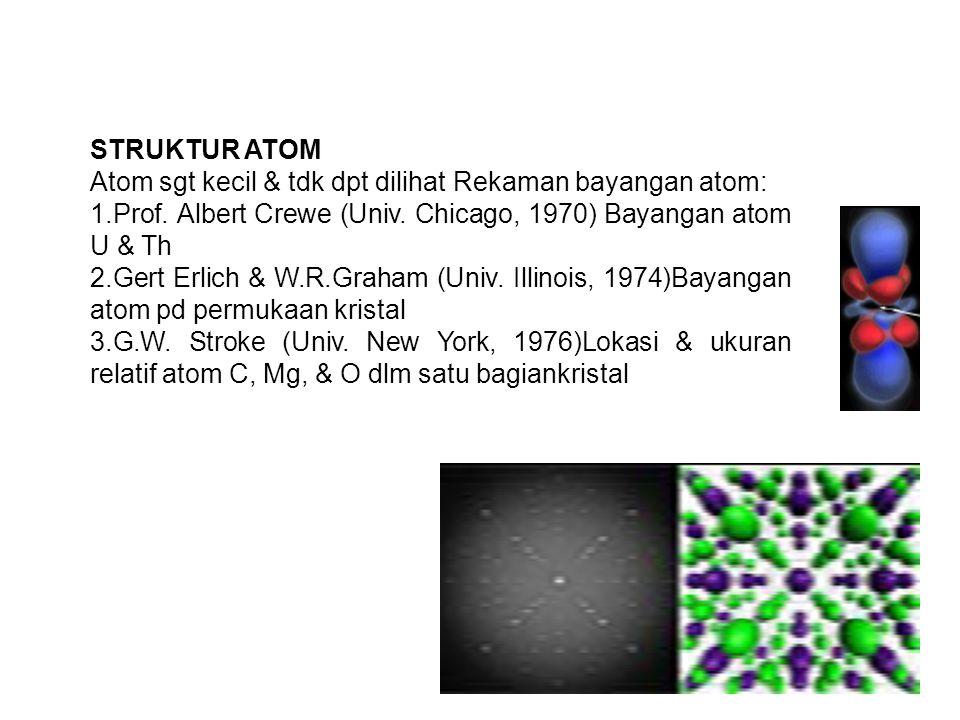 STRUKTUR ATOM Atom sgt kecil & tdk dpt dilihat Rekaman bayangan atom: 1.Prof. Albert Crewe (Univ. Chicago, 1970) Bayangan atom U & Th 2.Gert Erlich &