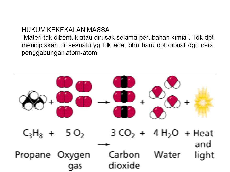 """HUKUM KEKEKALAN MASSA """"Materi tdk dibentuk atau dirusak selama perubahan kimia"""". Tdk dpt menciptakan dr sesuatu yg tdk ada, bhn baru dpt dibuat dgn ca"""