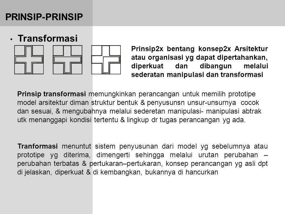 PRINSIP-PRINSIP Transformasi Prinsip2x bentang konsep2x Arsitektur atau organisasi yg dapat dipertahankan, diperkuat dan dibangun melalui sederatan ma