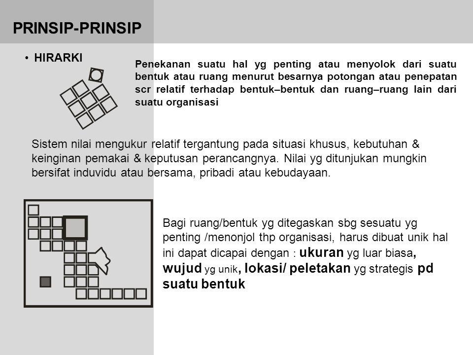 PRINSIP-PRINSIP HIRARKI Penekanan suatu hal yg penting atau menyolok dari suatu bentuk atau ruang menurut besarnya potongan atau penepatan scr relatif