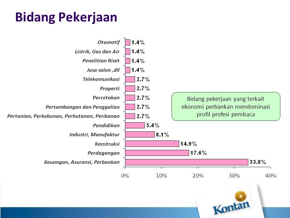 Bidang Pekerjaan Bidang pekerjaan yang terkait ekonomi perbankan mendominasi profil profesi pembaca