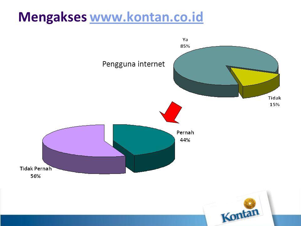 Mengakses www.kontan.co.idwww.kontan.co.id Pengguna internet