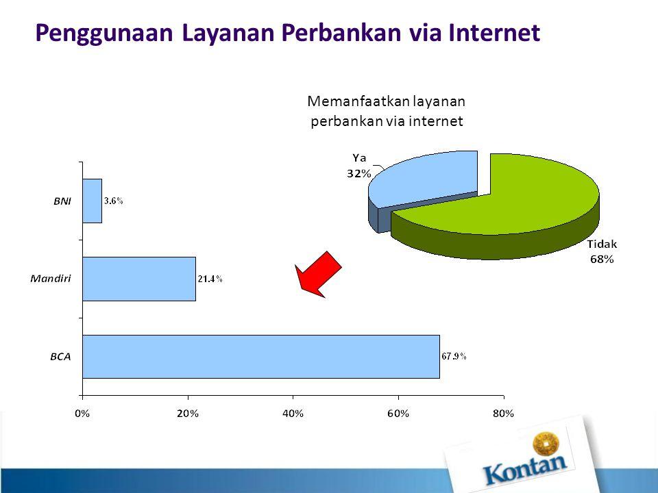 Penggunaan Layanan Perbankan via Internet Memanfaatkan layanan perbankan via internet