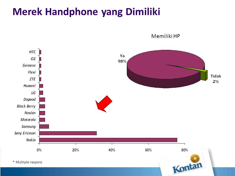 Merek Handphone yang Dimiliki * Multiple respons Memiliki HP