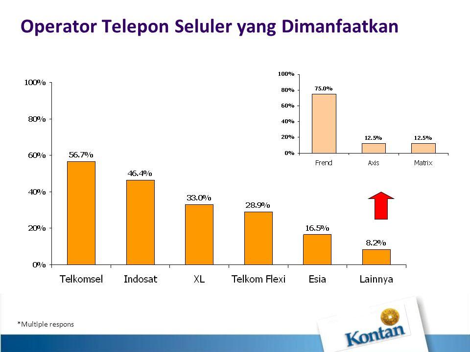 Operator Telepon Seluler yang Dimanfaatkan *Multiple respons