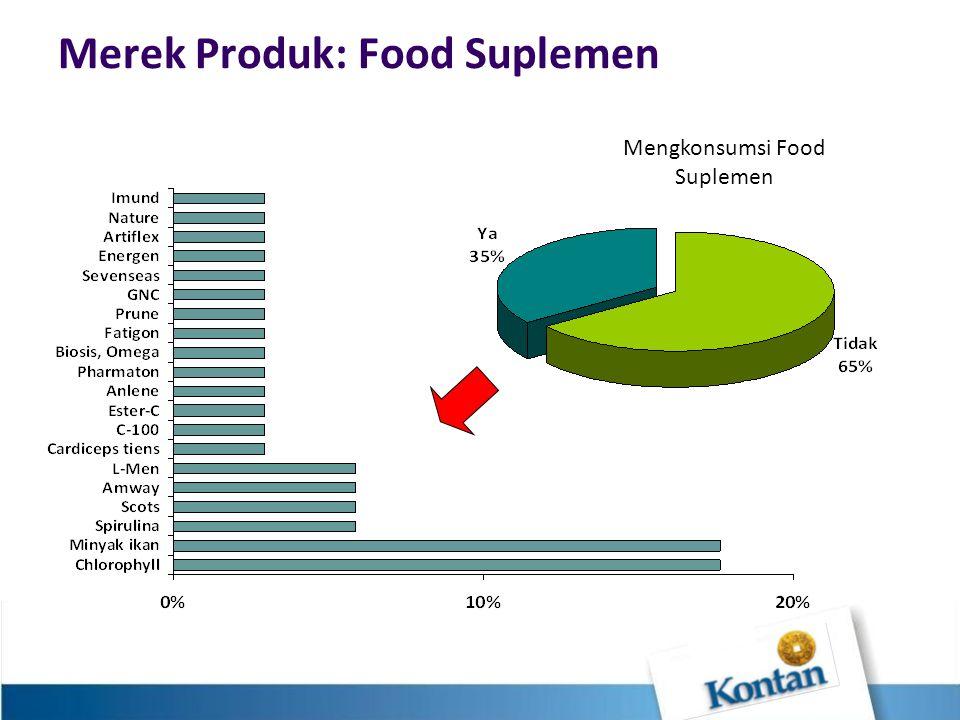 Merek Produk: Food Suplemen Mengkonsumsi Food Suplemen
