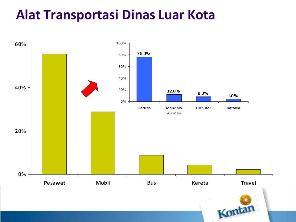 Alat Transportasi Dinas Luar Kota