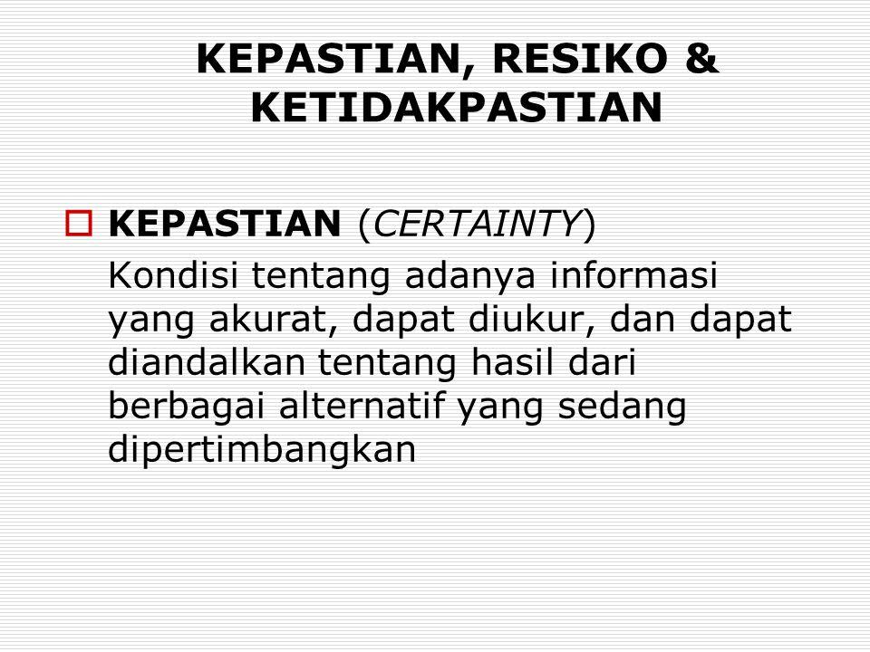 KEPASTIAN, RESIKO & KETIDAKPASTIAN  KEPASTIAN (CERTAINTY) Kondisi tentang adanya informasi yang akurat, dapat diukur, dan dapat diandalkan tentang ha