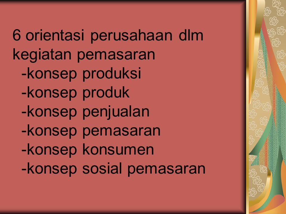 6 orientasi perusahaan dlm kegiatan pemasaran -konsep produksi -konsep produk -konsep penjualan -konsep pemasaran -konsep konsumen -konsep sosial pema
