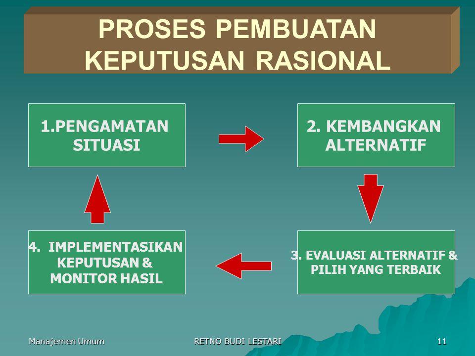 Manajemen Umum RETNO BUDI LESTARI 11 PROSES PEMBUATAN KEPUTUSAN RASIONAL 1.PENGAMATAN SITUASI 2. KEMBANGKAN ALTERNATIF 4. IMPLEMENTASIKAN KEPUTUSAN &