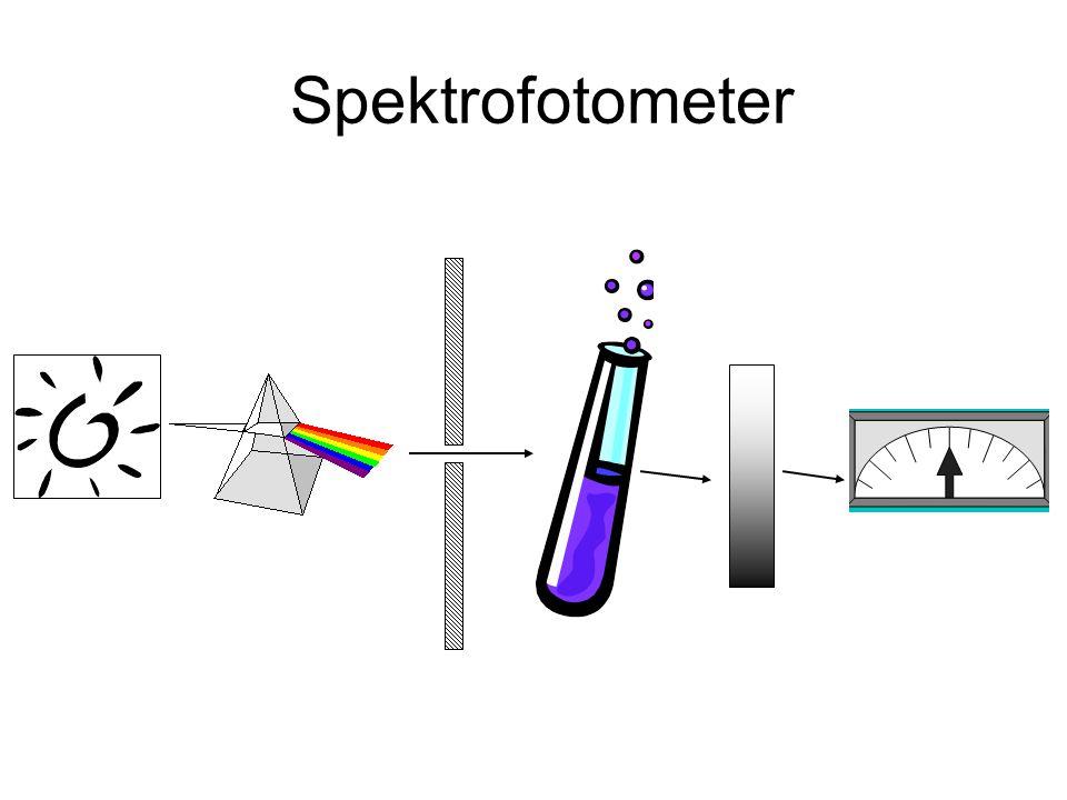 Spektrofotometer