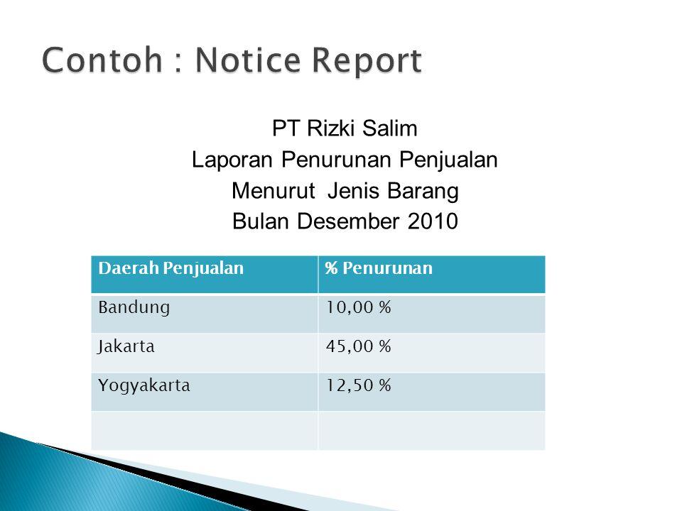 PT Rizki Salim Laporan Penurunan Penjualan Menurut Jenis Barang Bulan Desember 2010 Daerah Penjualan% Penurunan Bandung10,00 % Jakarta45,00 % Yogyakar