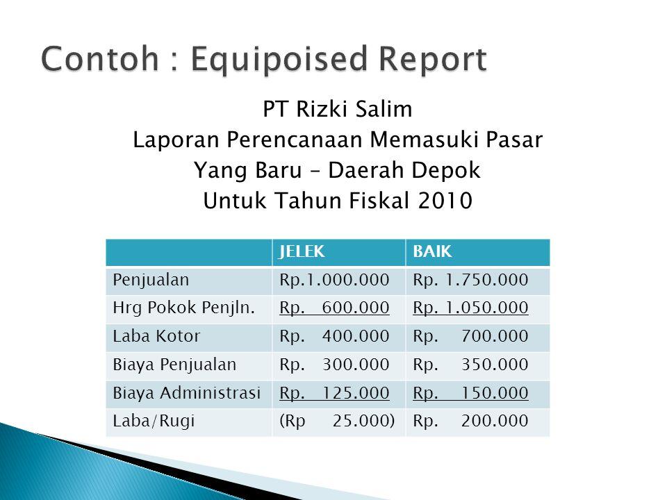 PT Rizki Salim Laporan Perencanaan Memasuki Pasar Yang Baru – Daerah Depok Untuk Tahun Fiskal 2010 JELEKBAIK PenjualanRp.1.000.000Rp. 1.750.000 Hrg Po