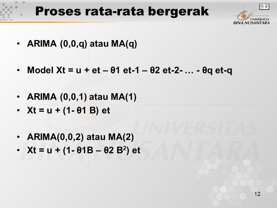 12 Proses rata-rata bergerak ARIMA (0,0,q) atau MA(q) Model Xt = u + et – θ1 et-1 – θ2 et-2- … - θq et-q ARIMA (0,0,1) atau MA(1) Xt = u + (1- θ1 B) e