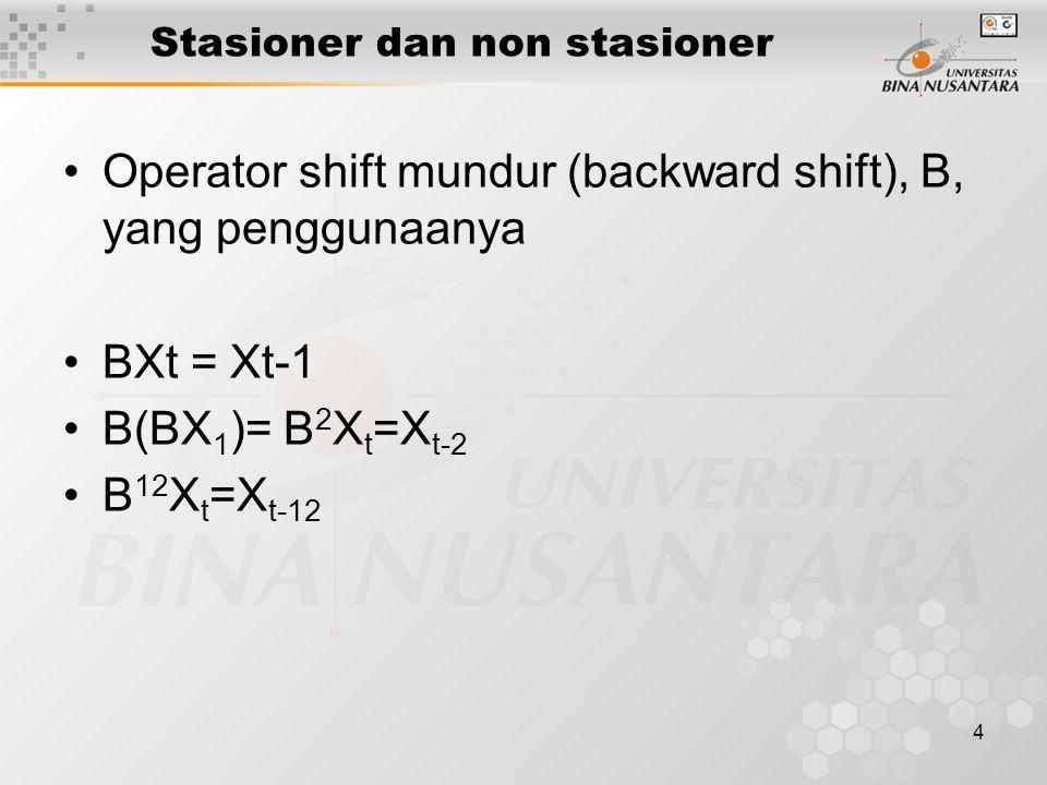 4 Stasioner dan non stasioner Operator shift mundur (backward shift), B, yang penggunaanya BXt = Xt-1 B(BX 1 )= B 2 X t =X t-2 B 12 X t =X t-12