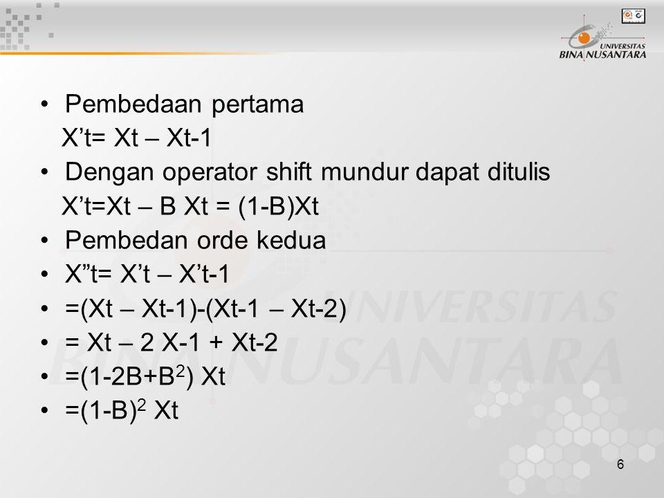 """6 Pembedaan pertama X't= Xt – Xt-1 Dengan operator shift mundur dapat ditulis X't=Xt – B Xt = (1-B)Xt Pembedan orde kedua X""""t= X't – X't-1 =(Xt – Xt-1"""