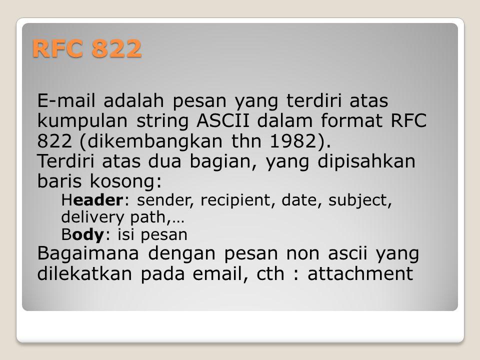 Contoh Pesan RFC 822 From: fitri@eepis-its.edu To: agustina@sai.co.id Cc: kselmaa@hotmail.com Subject: RFC 822 example Date: Fri, 15 June 2007 13:58:49 Contoh RFC822 pesan, berformat ASCII.
