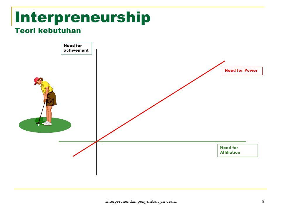 Interpreuner dan pengembangan usaha 9 Interpreneurship Teori kebutuhan Need for Affiliation Need for achivement Need for Power