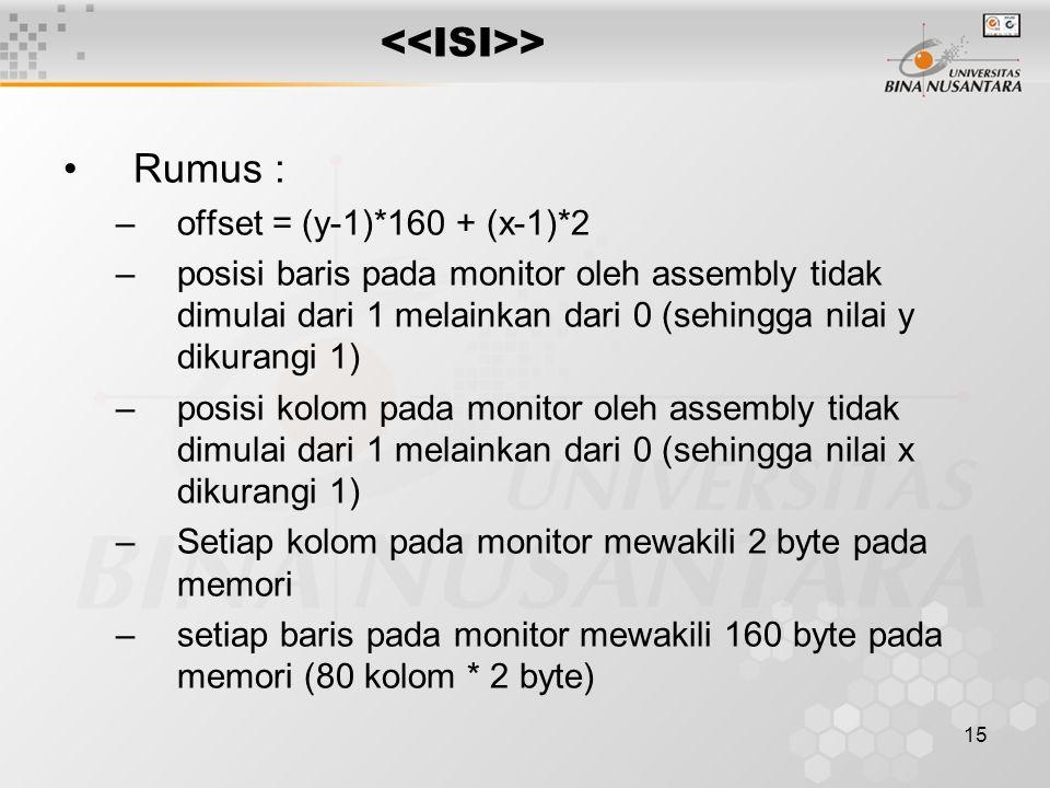 15 > Rumus : –offset = (y-1)*160 + (x-1)*2 –posisi baris pada monitor oleh assembly tidak dimulai dari 1 melainkan dari 0 (sehingga nilai y dikurangi 1) –posisi kolom pada monitor oleh assembly tidak dimulai dari 1 melainkan dari 0 (sehingga nilai x dikurangi 1) –Setiap kolom pada monitor mewakili 2 byte pada memori –setiap baris pada monitor mewakili 160 byte pada memori (80 kolom * 2 byte)