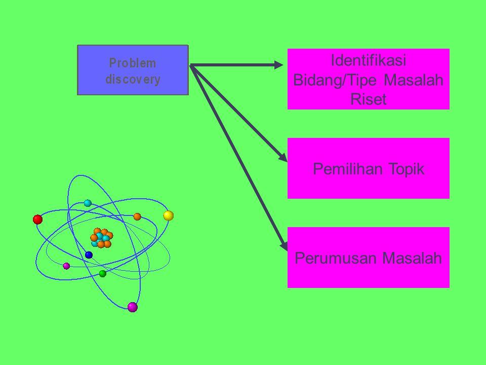 1.Tergantung pd disiplin ilmu dan bidang studi peminatan/perhatian peneliti 2.Terdapat 4 kemungkinan Tipe Riset: (1) Masalah dalam suatu lingkungan yang memerlukan solusi.