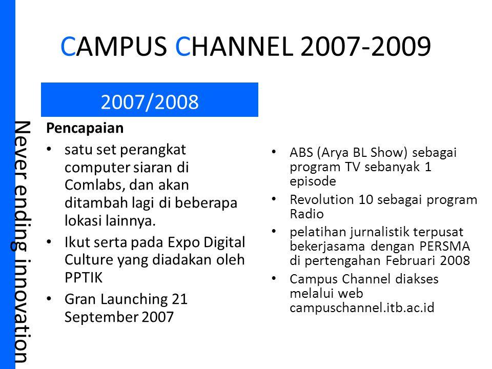 CAMPUS CHANNEL 2007-2009 2007/2008 Pencapaian satu set perangkat computer siaran di Comlabs, dan akan ditambah lagi di beberapa lokasi lainnya.
