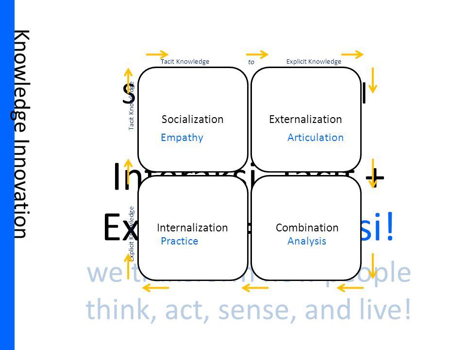 Interaksi Tacit + Explicit = inovasi.