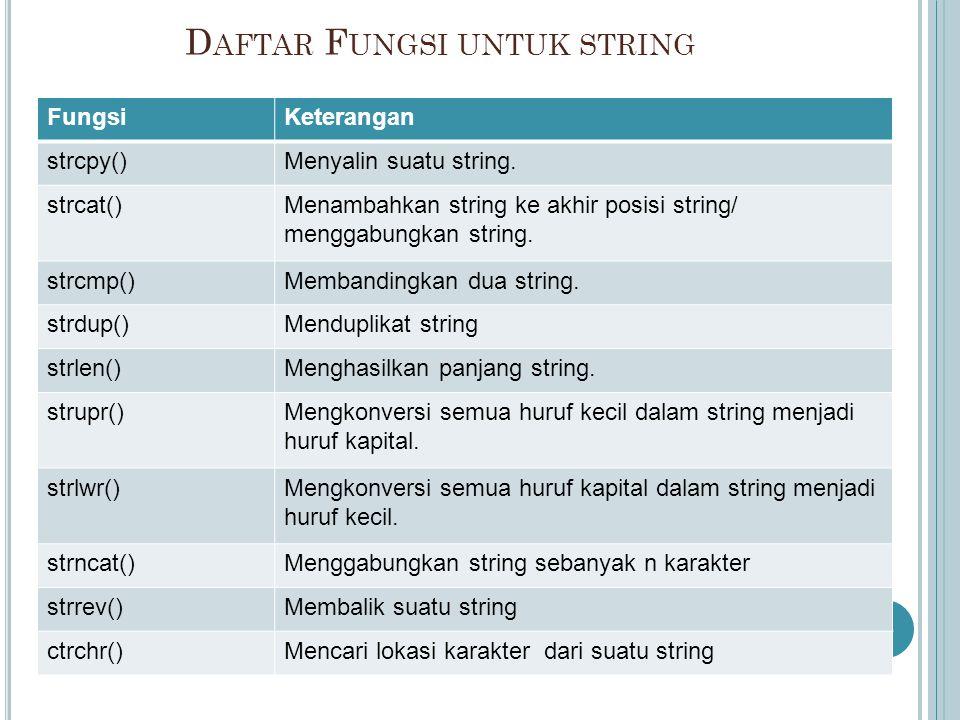 D AFTAR F UNGSI UNTUK STRING FungsiKeterangan strcpy()Menyalin suatu string. strcat()Menambahkan string ke akhir posisi string/ menggabungkan string.