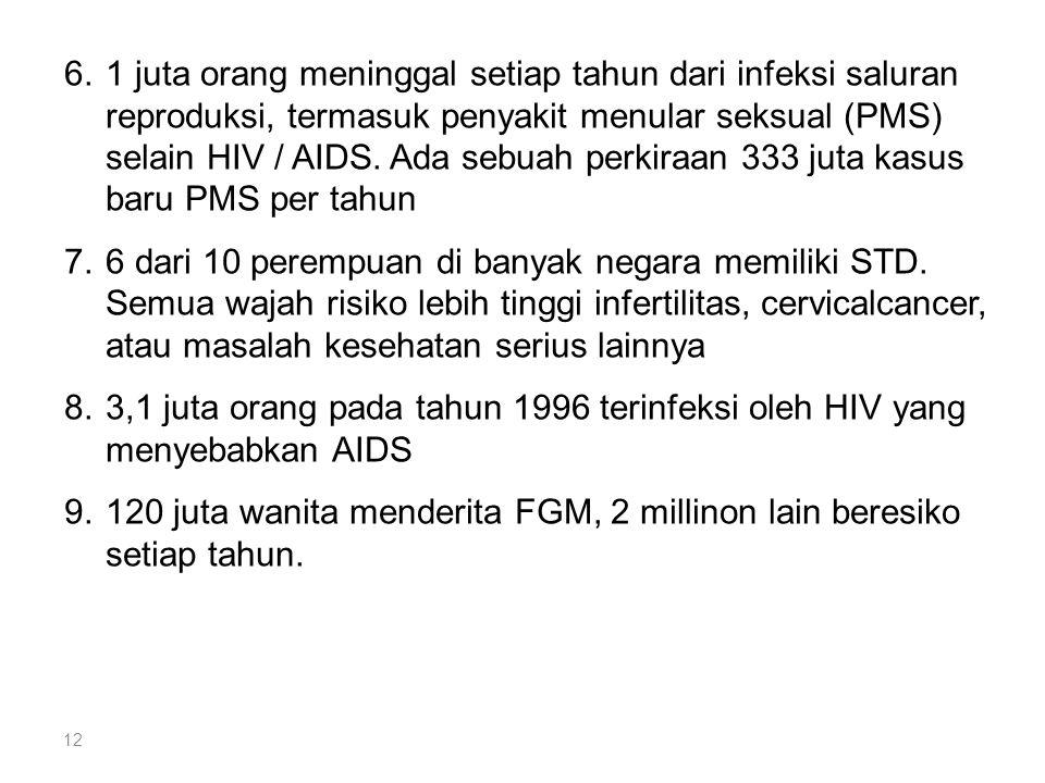 12 6.1 juta orang meninggal setiap tahun dari infeksi saluran reproduksi, termasuk penyakit menular seksual (PMS) selain HIV / AIDS. Ada sebuah perkir