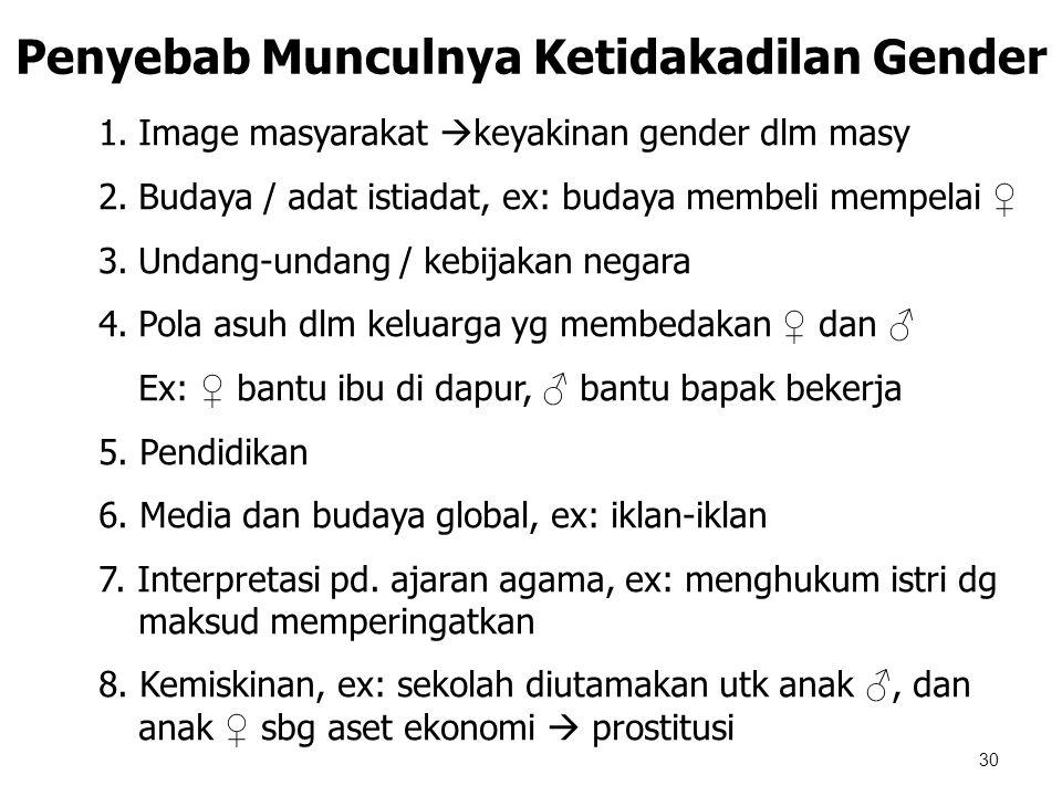 30 Penyebab Munculnya Ketidakadilan Gender 1.Image masyarakat  keyakinan gender dlm masy 2.Budaya / adat istiadat, ex: budaya membeli mempelai ♀ 3.Un