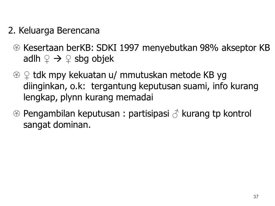 37 2. Keluarga Berencana  Kesertaan berKB: SDKI 1997 menyebutkan 98% akseptor KB adlh ♀  ♀ sbg objek  ♀ tdk mpy kekuatan u/ mmutuskan metode KB yg
