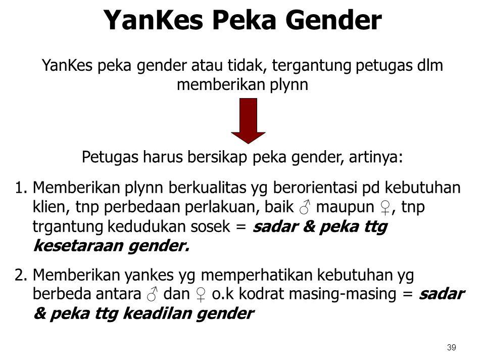 39 YanKes Peka Gender YanKes peka gender atau tidak, tergantung petugas dlm memberikan plynn Petugas harus bersikap peka gender, artinya: 1.Memberikan