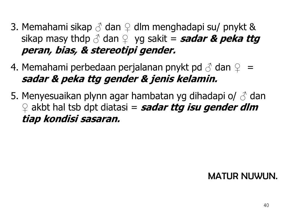 40 3. Memahami sikap ♂ dan ♀ dlm menghadapi su/ pnykt & sikap masy thdp ♂ dan ♀ yg sakit = sadar & peka ttg peran, bias, & stereotipi gender. 4. Memah