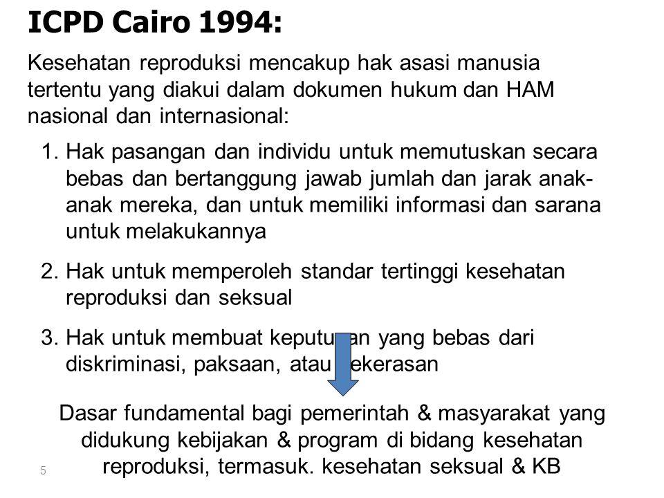 5 ICPD Cairo 1994: Kesehatan reproduksi mencakup hak asasi manusia tertentu yang diakui dalam dokumen hukum dan HAM nasional dan internasional: 1.Hak