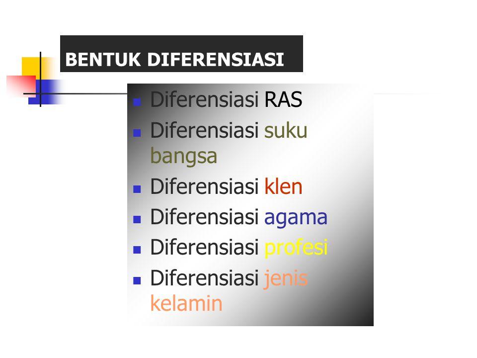 BENTUK DIFERENSIASI Diferensiasi RAS Diferensiasi suku bangsa Diferensiasi klen Diferensiasi agama Diferensiasi profesi Diferensiasi jenis kelamin